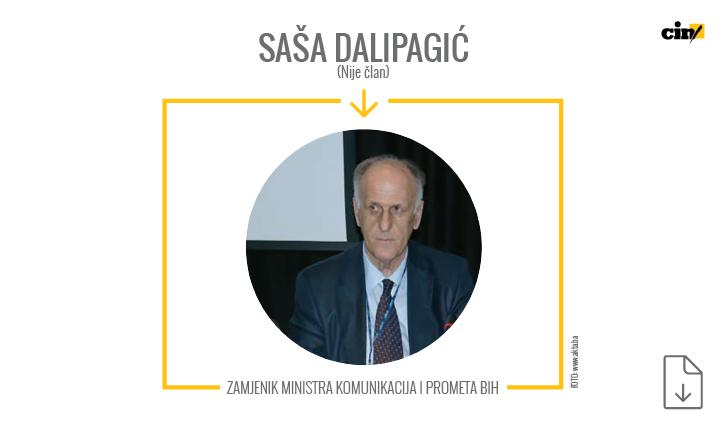 Dalipagić