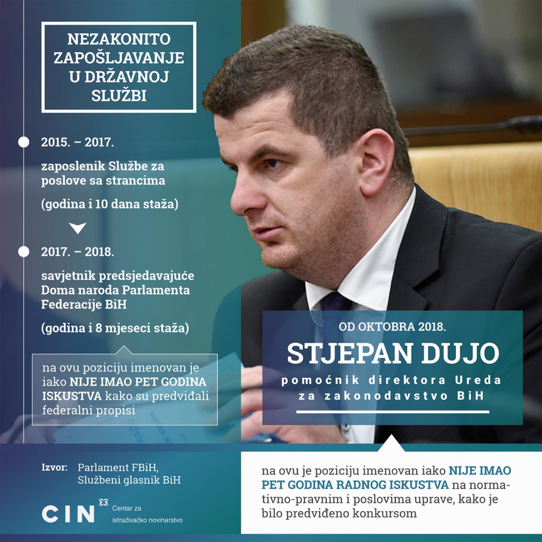 Stjepan Dujo infografika