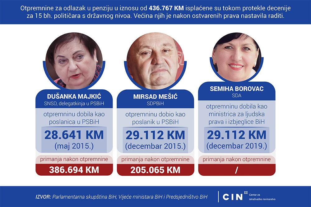 Infografika - PHOTOSLIDER