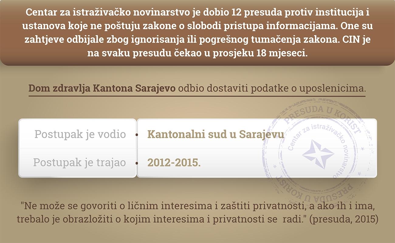 thumbs_Dom-zdravlja-Kantona-Sarajevo-Nova