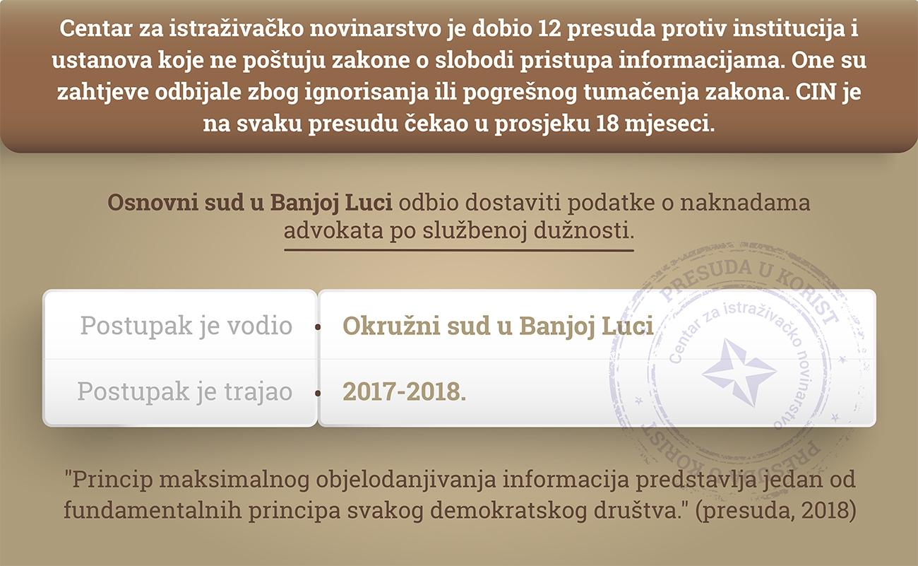 thumbs_Osnovni-sud-u-Banjoj-Luci-Nova