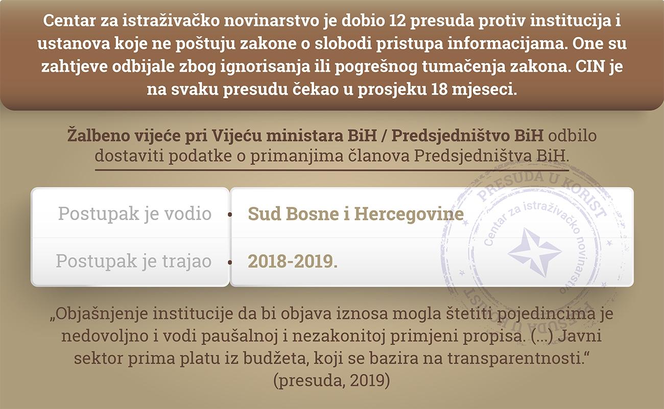 thumbs_Predsjedništvo-BiH-Nova