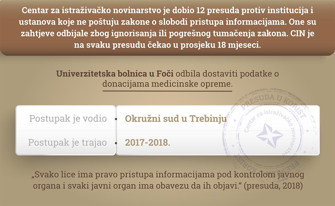 thumbs_Univerzitetska-bolnica-u-Foči-Nova