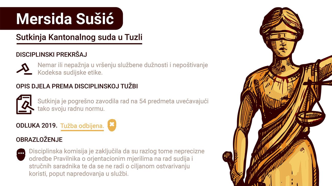 MERSIDA SUŠIĆ