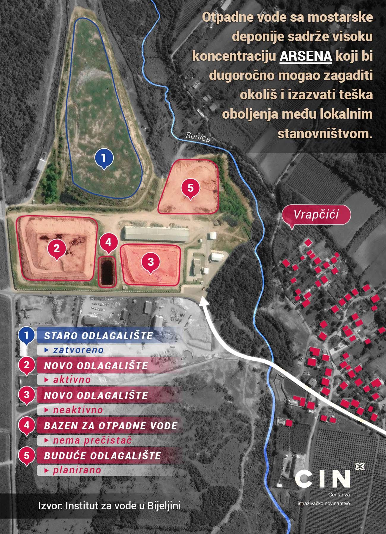 Infografika_Uborak_deponija_Mostar